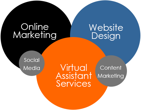 Marketing-Virtual-Assistant-Design-Services