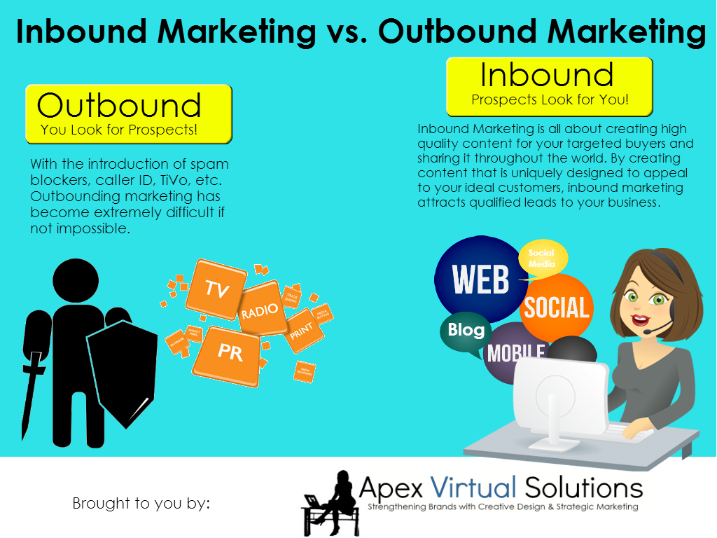 inbound outbound marketing Inbound and outbound marketing have distinct advantages and disadvantages  discover the best strategy for your brand.