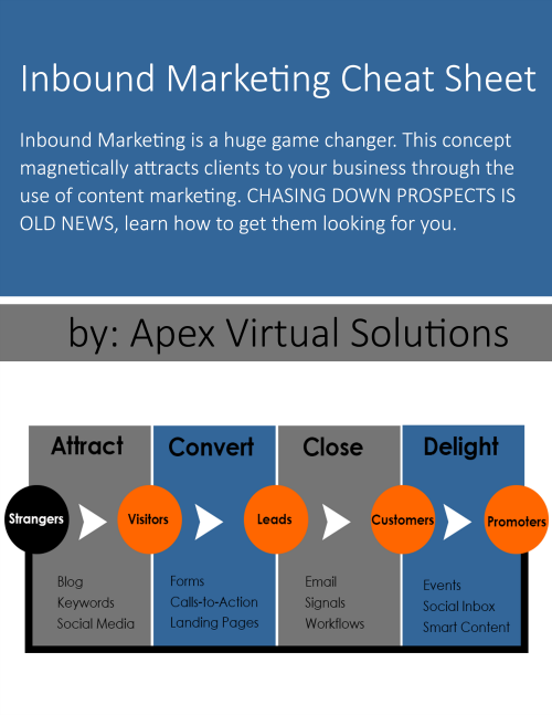 Inbound-Marketing-Cheat-Sheet500