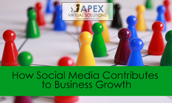 How Social Media Contributes to Business Growth